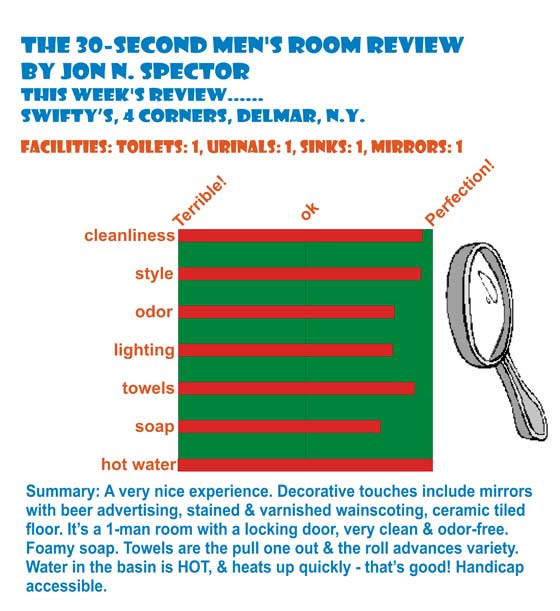 30-Second Men's Room Review: Swifty's